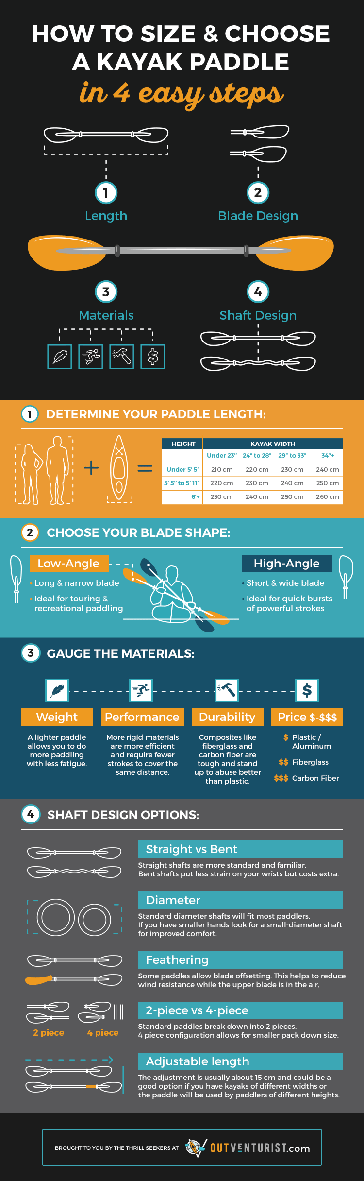 How to Size and Choose a Kayak Paddle